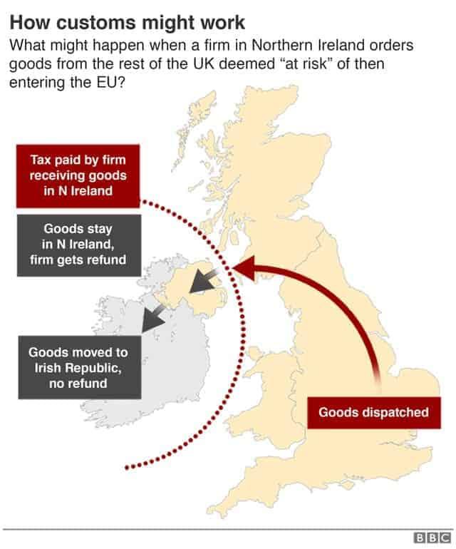 Mappa che mostra come funzionerebbe il piano doganale della Brexit